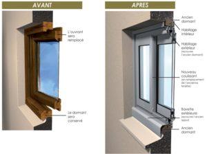 Pose-menuiserie-rénovation-schéma-Conform-énergie-france-allier-auvergne-fabricant